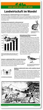 C23 Landwirtschaft im Wandel